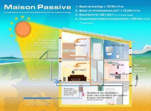 maison-passive_schema2_HQ